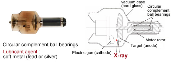 Technology Introduction X-ray Tubes|Canon Electron Tubes   Devices ... 1cbba7244